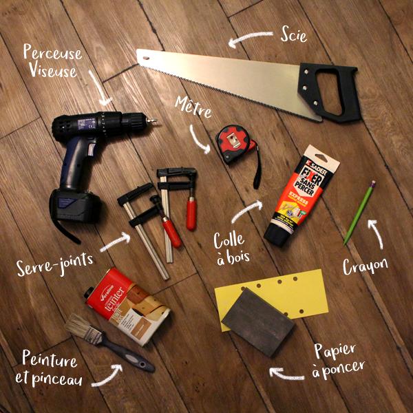 Les outils necessaires pour le projet